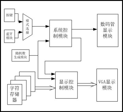 系统框图.png